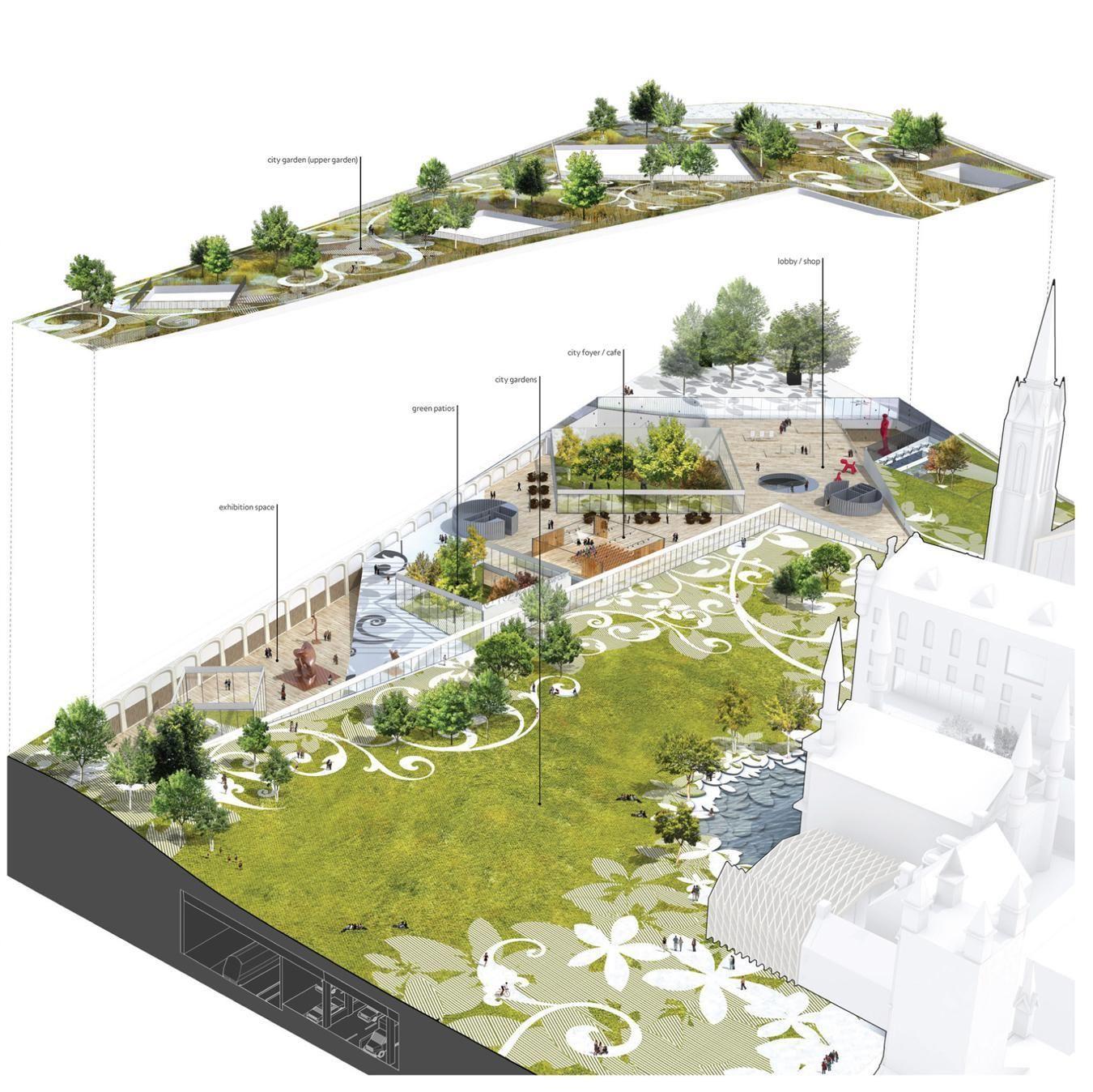 Landscape Architects: A F A S I A: Mecanoo . Cooper Cromar . Ian White Landscape