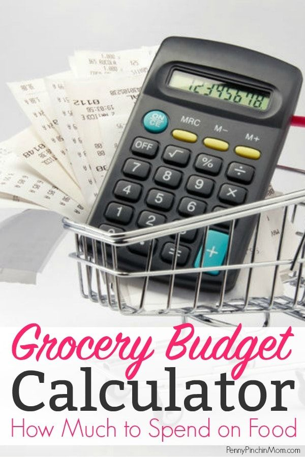 How to Figure Out Your Grocery Budget Monthly budget, Budgeting
