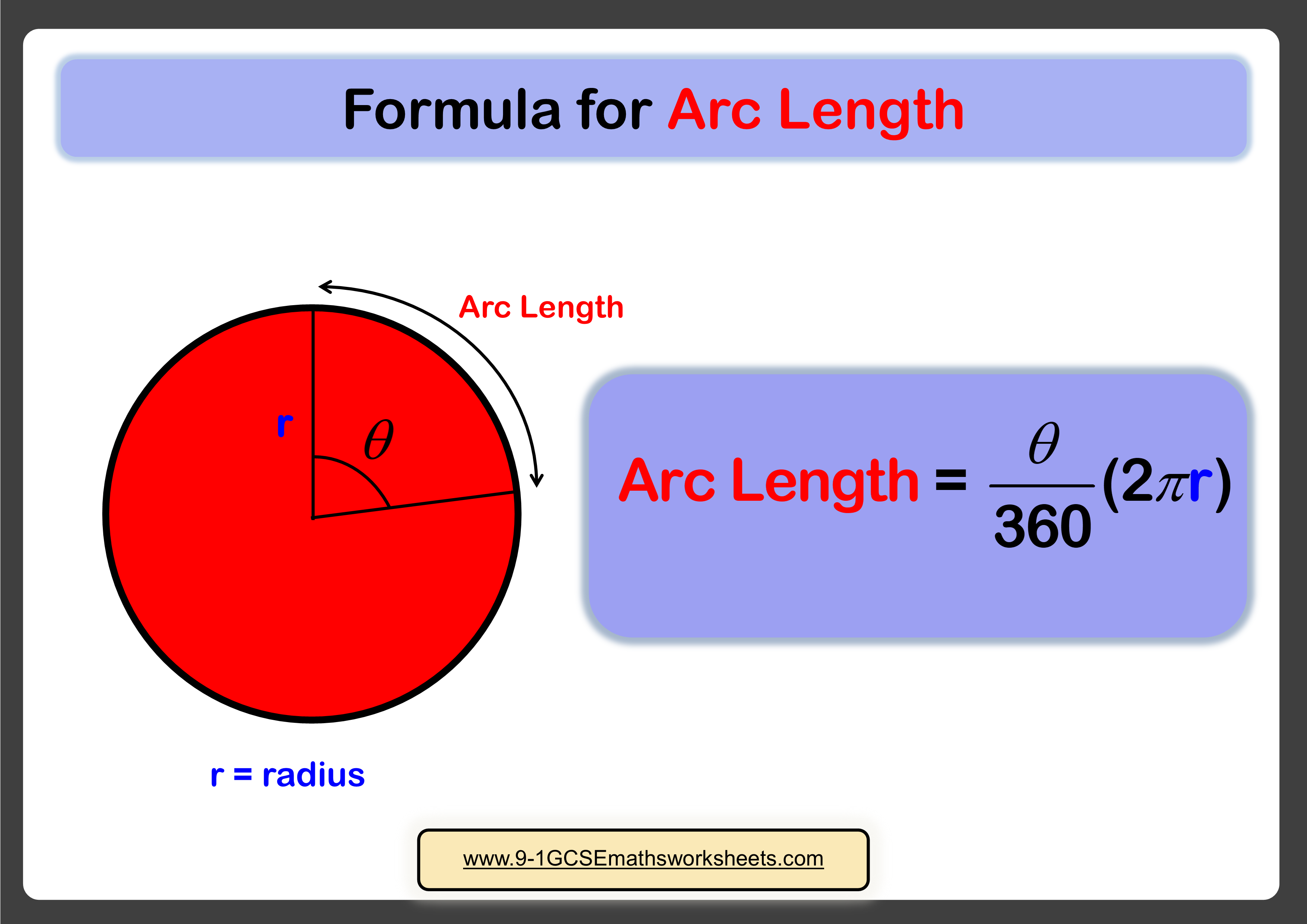 Formula For Arc Length With Images
