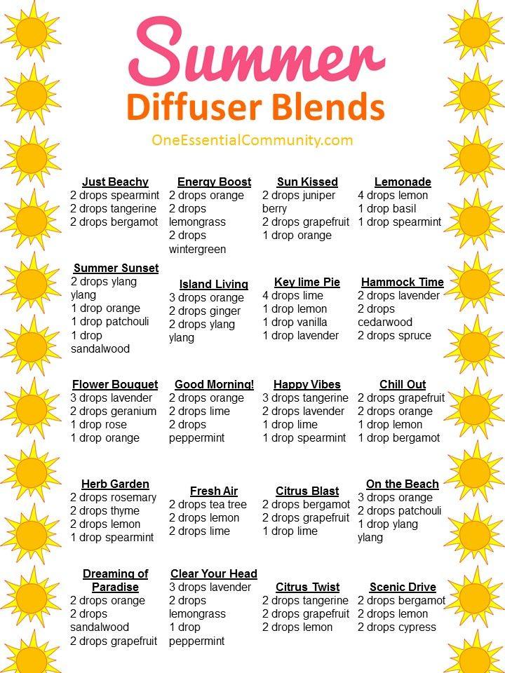 Image result for summer diffuser blends