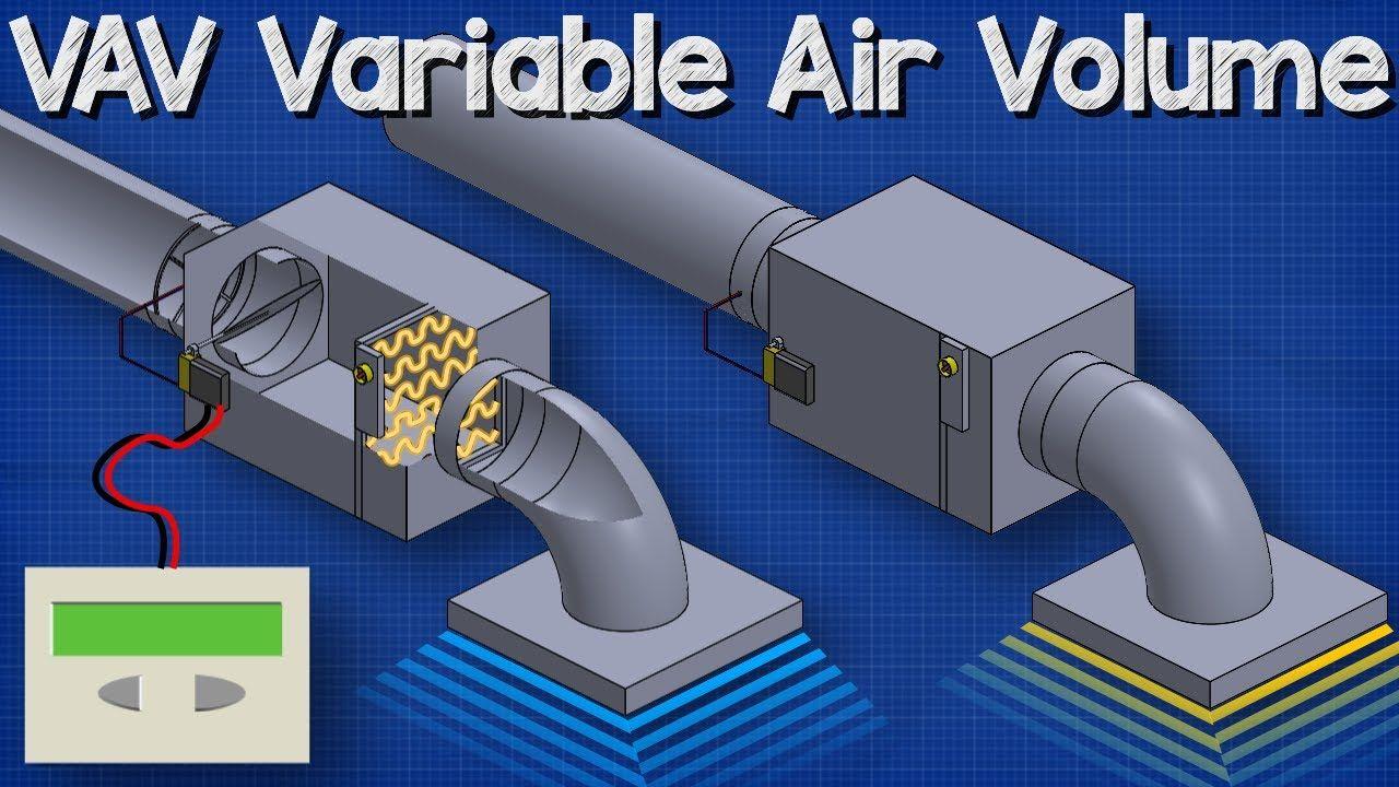 Vav Variable Air Volume Hvac System Basics Hvacr Youtube In 2020 Hvac System Variable Air Volume Hvac