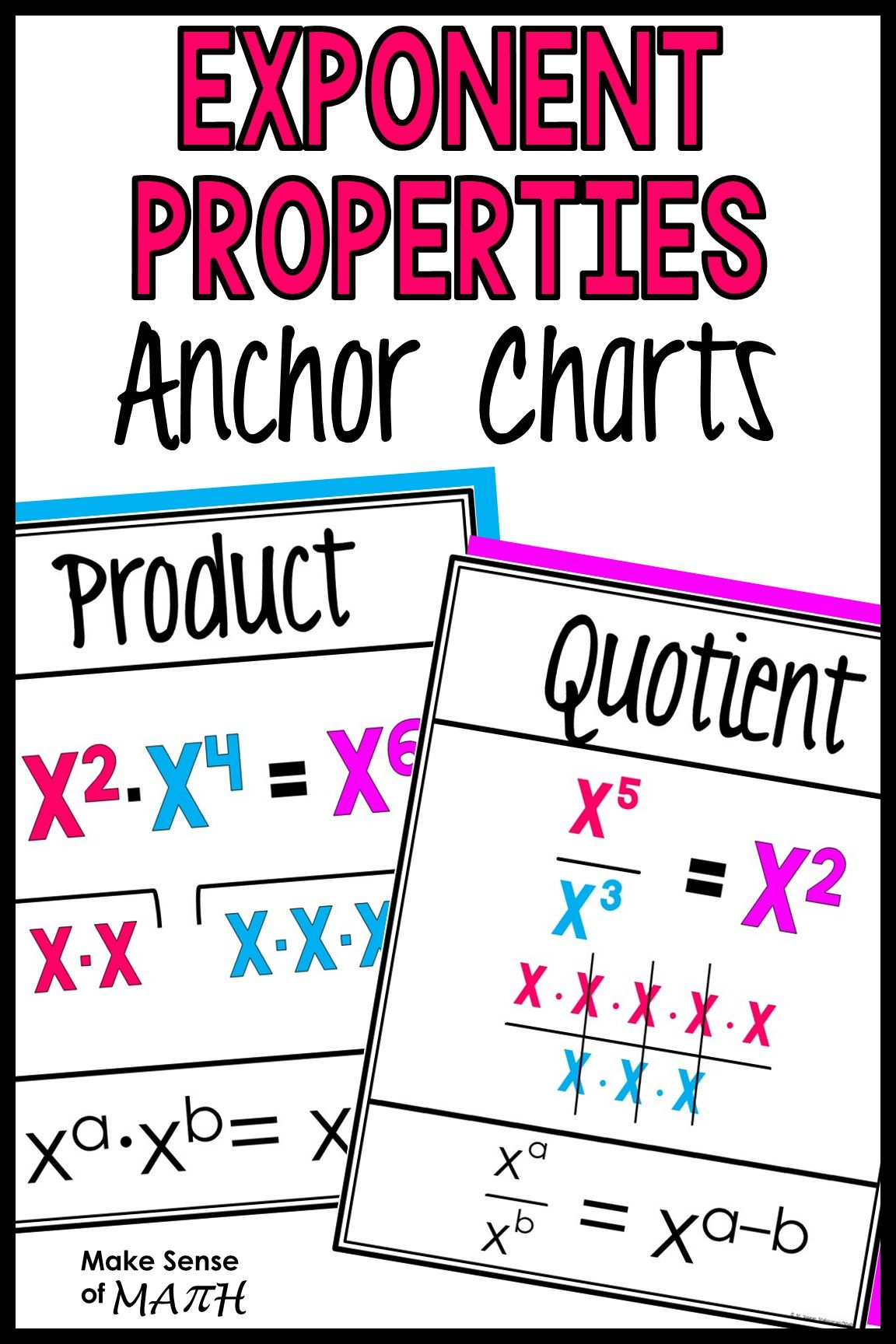 Exponent Rules Anchor Charts in 2020 Maths activities