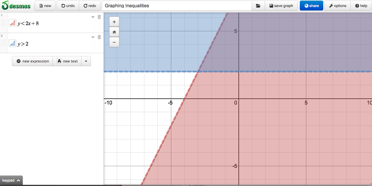 Use Desmos to show graphing inequalities
