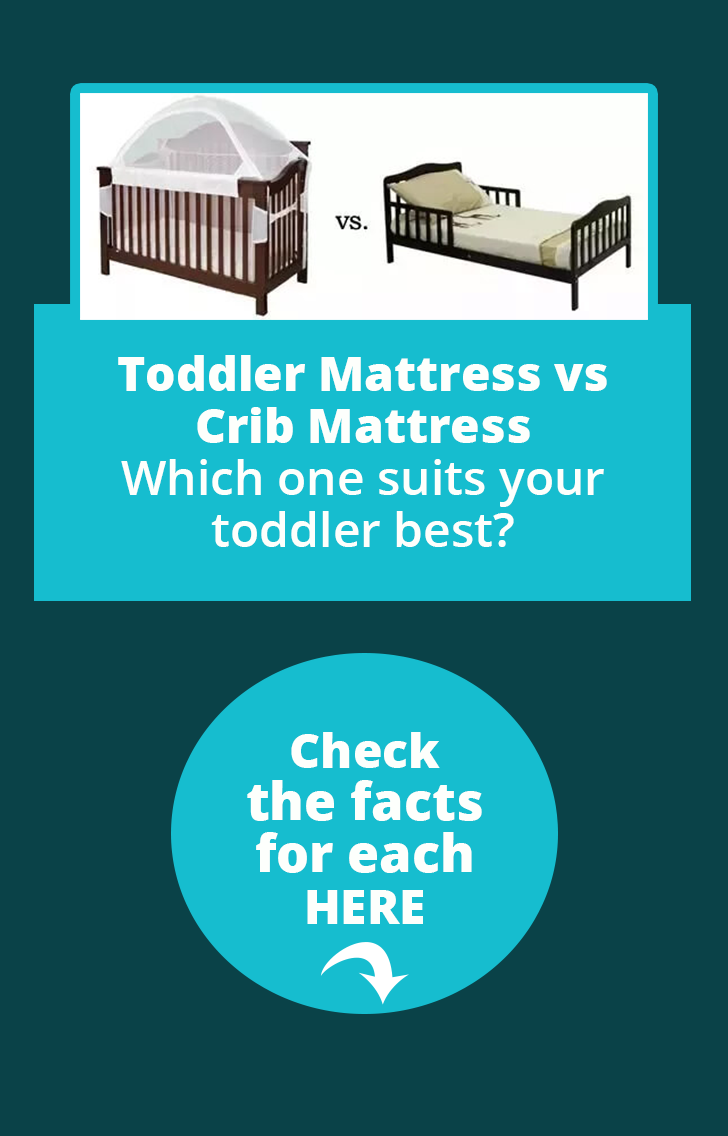 Toddler Mattress Vs Baby Mattress Preparing For A Nursery Here S A Blow By Blow On Toddler