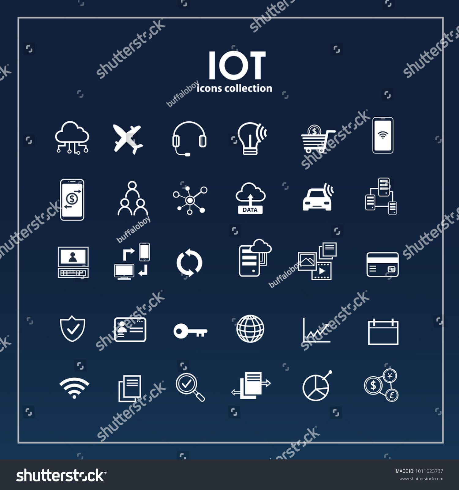 Internet Of Things Icon Set Symbols For Iot With Flat Outline Design Eps10 Sponsored Spon Set Symbols Internet Icon Set Outline Designs Internet Icon