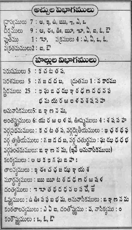 Pin By Saibaba On ప ద దలమ ట సద ద మ ట Good Devotional Quotes Telugu Jokes Devotional Books