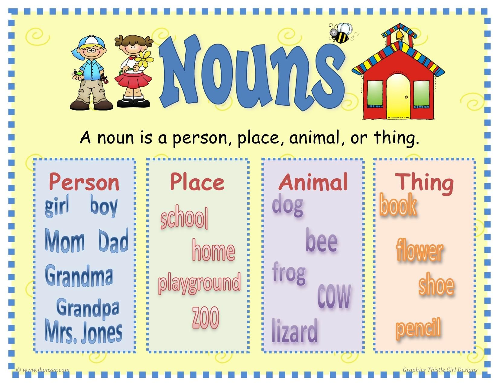 Check Out This Kahoot Called Nouns Person Place Thing