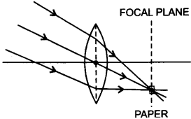 icse-previous-papers-solutions-class-10-physics-2010 https
