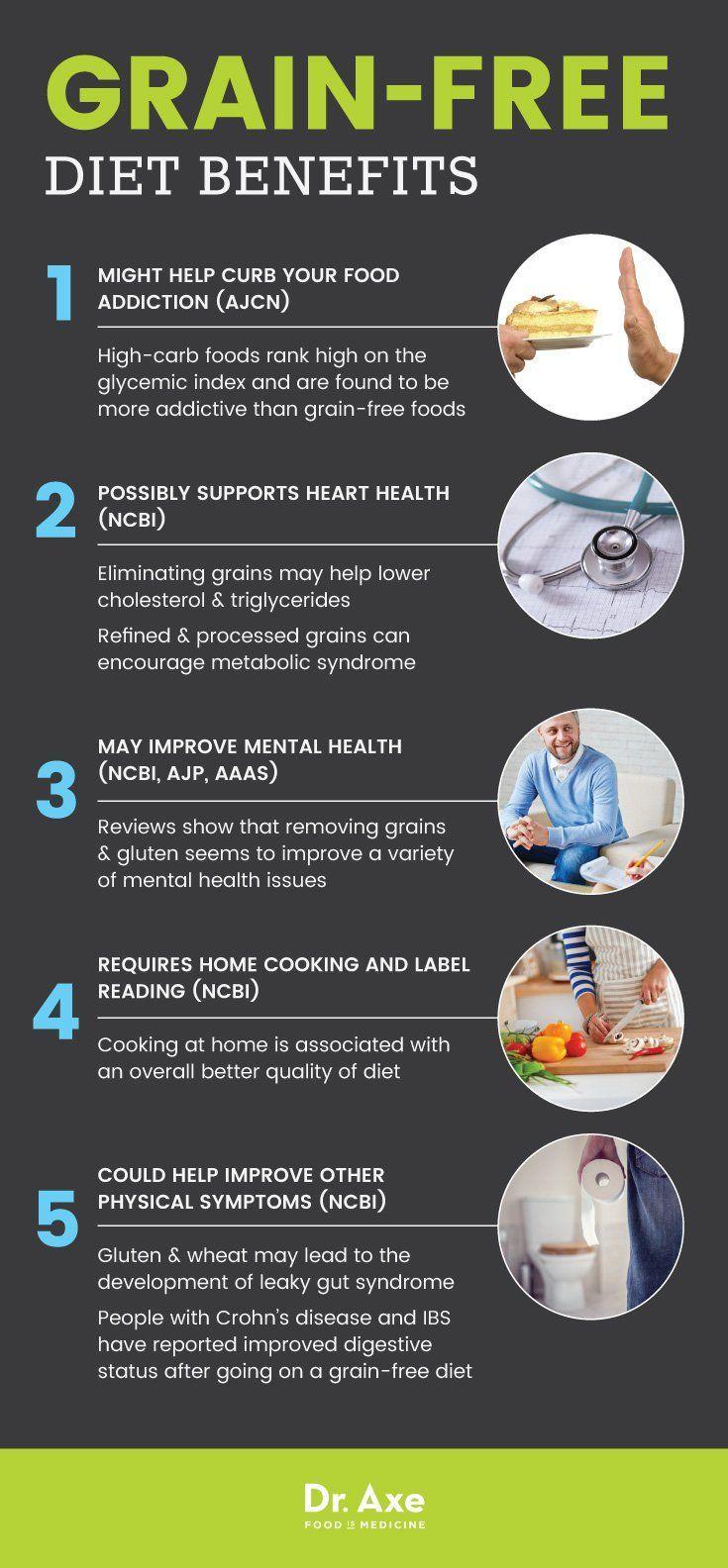 Grainfree diet benefits grainfree diet recipes