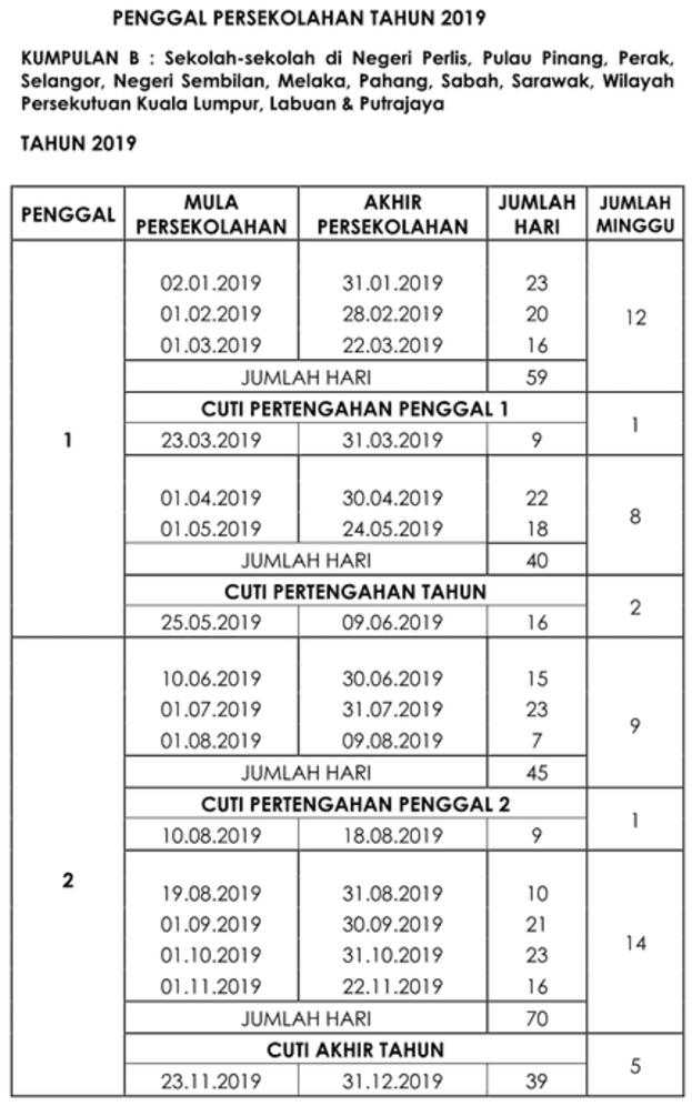 Cuti Penggal 2019 2 1 Sheet Music Malaysia Pictures