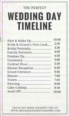 Wedding Planning Basics What Do You Need To Know In 2020 Wedding Day Timeline Wedding Planning Guide Wedding Checklist