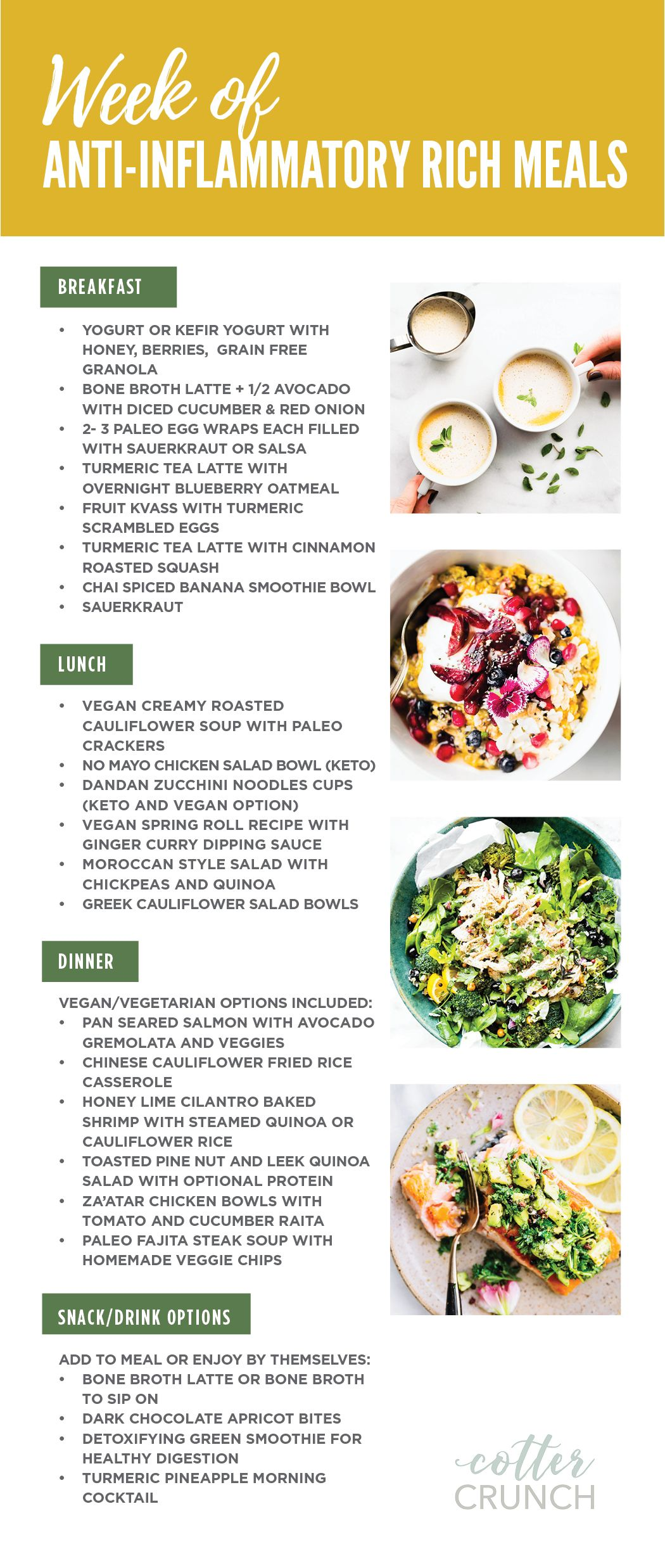 7 Day Anti Inflammatory Diet Reset And Action Plan Mealplan Antiinflam Anti Inflammatory Diet Recipes Anti Inflammatory Recipes Anti Inflammatory Foods List