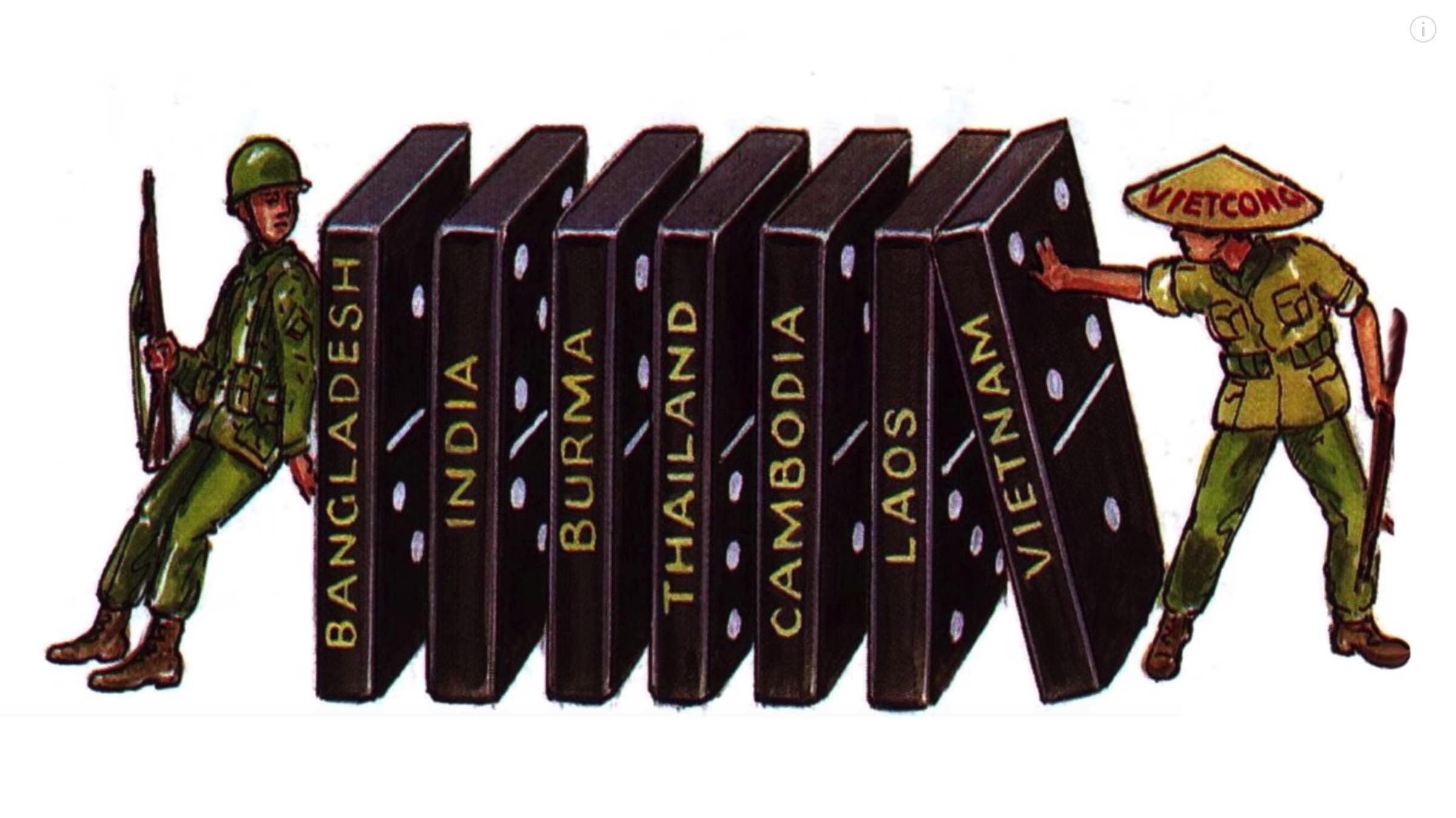The Domino Theory Usa With Images