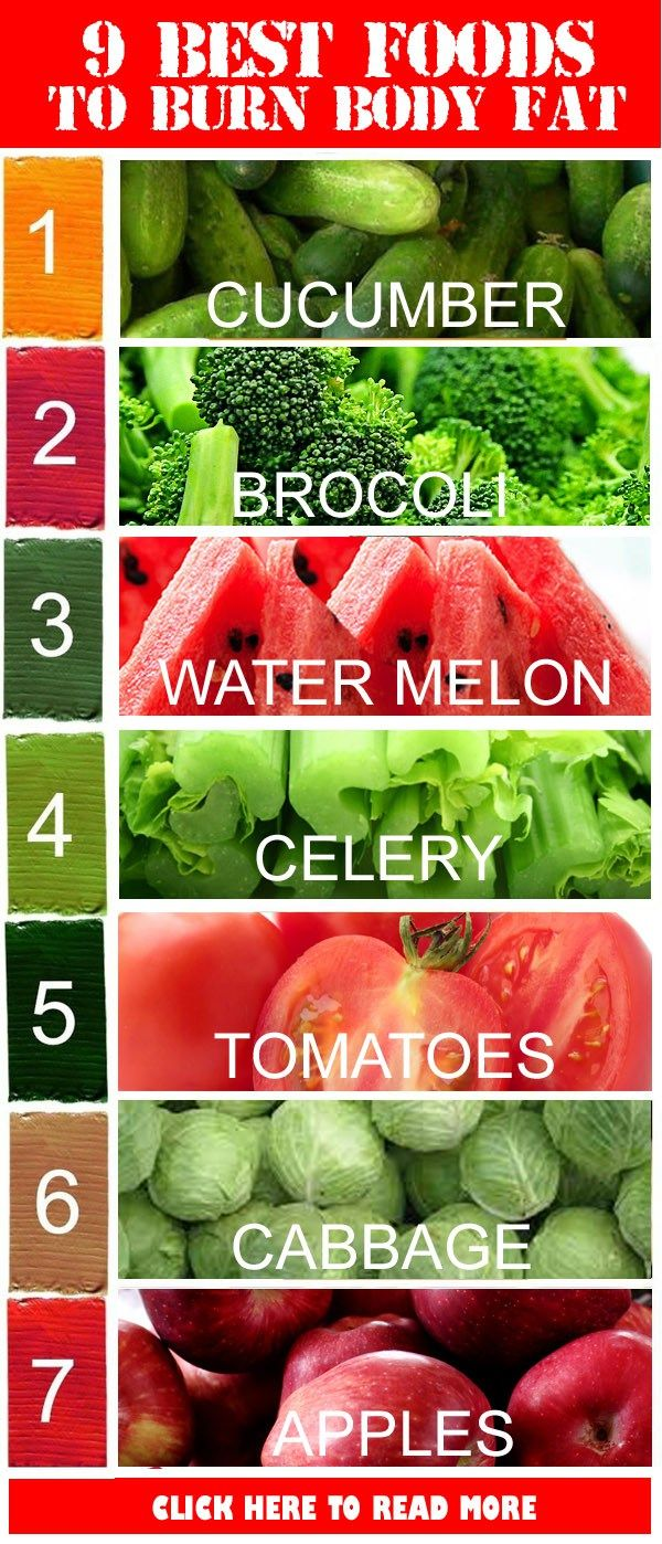 Foods to Lose weight fast.