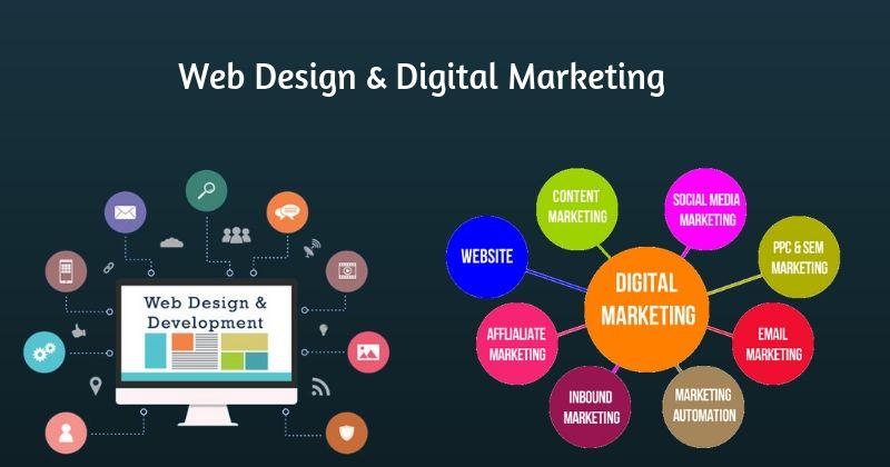 Digital Marketing Web Design Services Digital Hub Solution Website Design Services Digital Marketing Services Corporate Web Design
