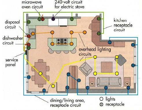 Electrical Drawing Electrical Circuit Drawing Blueprints,Drawing ...