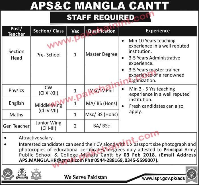 Job Opportunity Army Pubic School  College Mangla Cantt ApsC