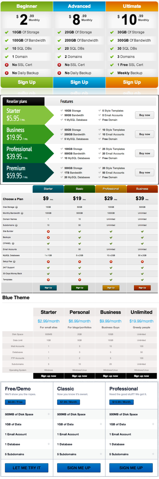 Pricing Table Ready! WordPress plugin allow you generate and manage CSS pricing table or comparison table with table generator in the easy way.