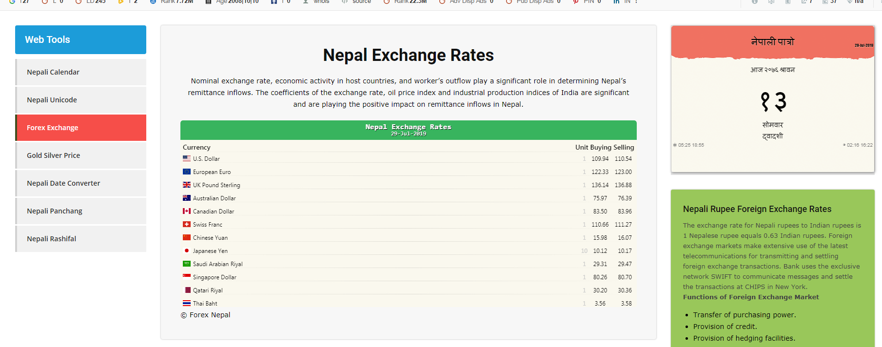 Nepali Currency Exchange Rates Today