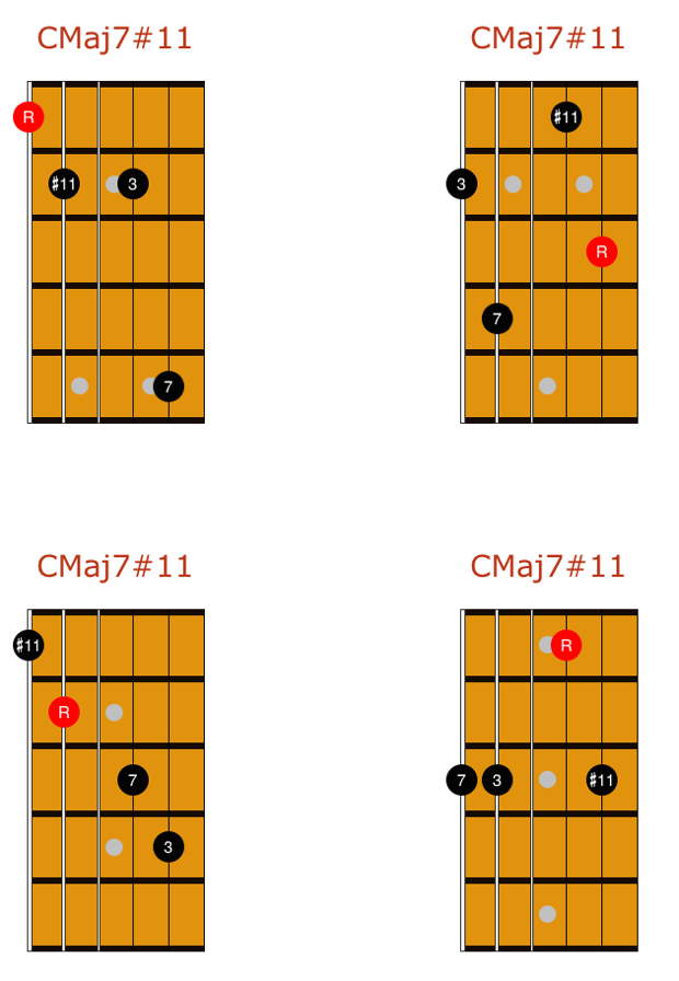 Drop 2 And 4 Chords Maj711 1 All Things Guitar Pinterest