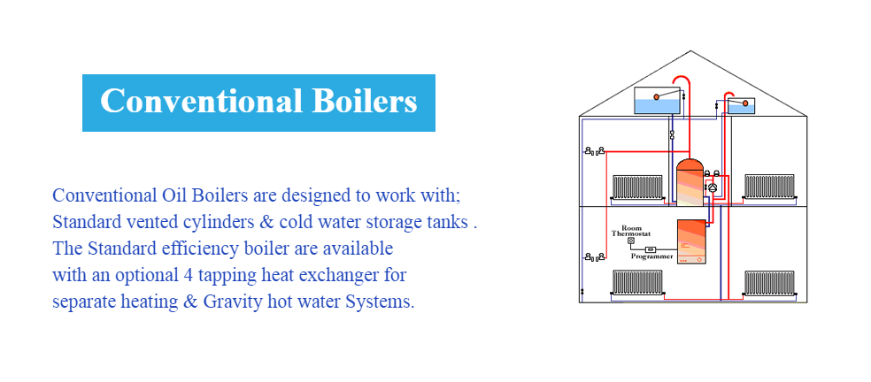 conventional heating system with hot water cylinder and