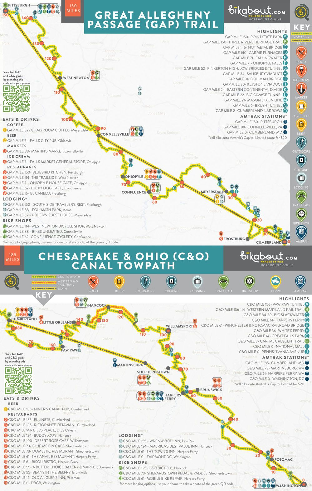 Click map image to open printable 1117 doublesided map Bike