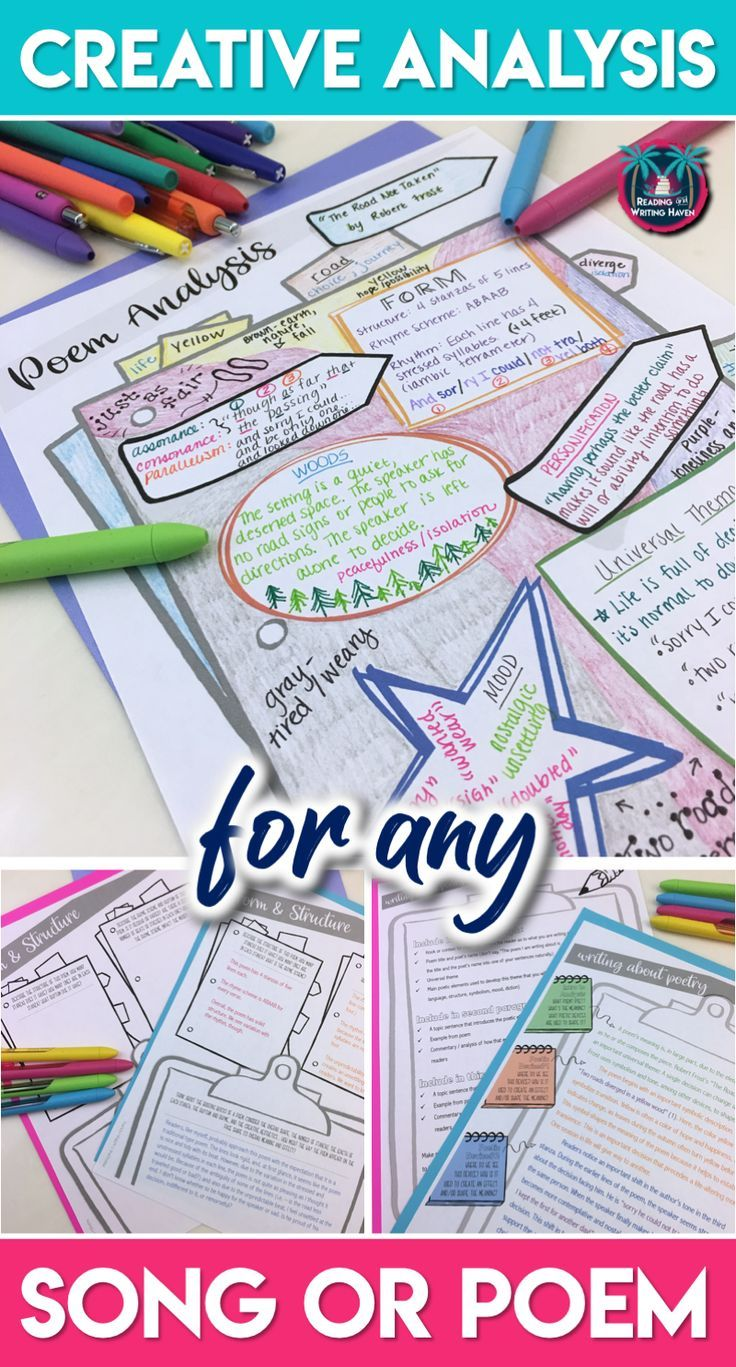 Poetry Analysis Graphic Organizers, One Pager, and Poetry Response Prompts