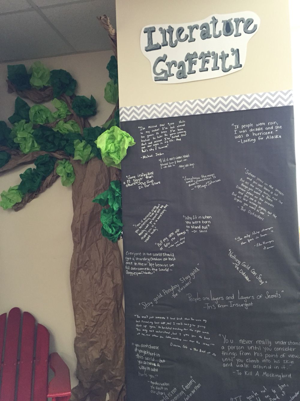 Graffiti wall rubric - Classroom Literature Graffiti Wall Have Students Find A Line Passage From A Book That