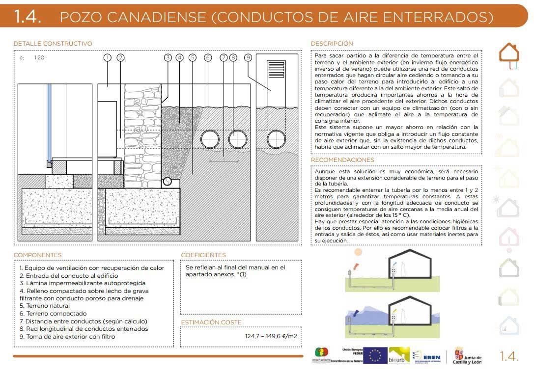 Las Casas Bioclimáticas 38 Soluciones Constructivas Ovacen Casas Bioclimaticas Constructivo Planos Para Construir Casas