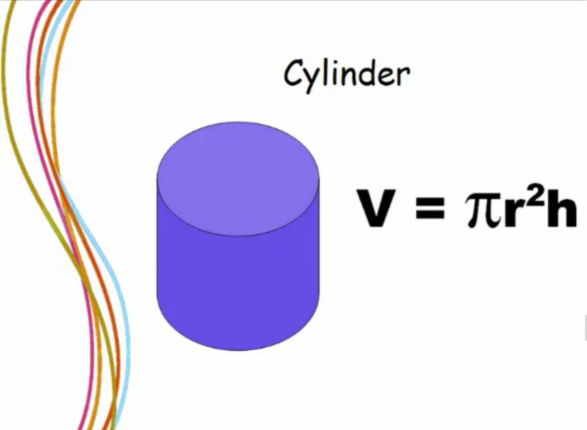 How To Calculate Volume Of A Cylinder This Page Examines