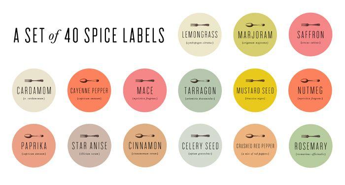 Mignon Kitchen Co. spice labels
