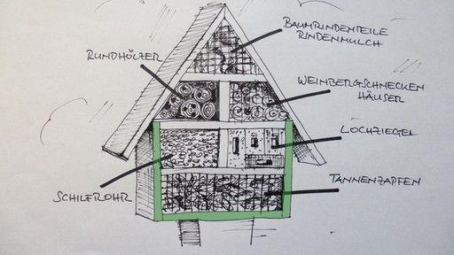 insektenhotel selbst bauen werkzeug materialliste und bauanleitung werken mit kindern. Black Bedroom Furniture Sets. Home Design Ideas