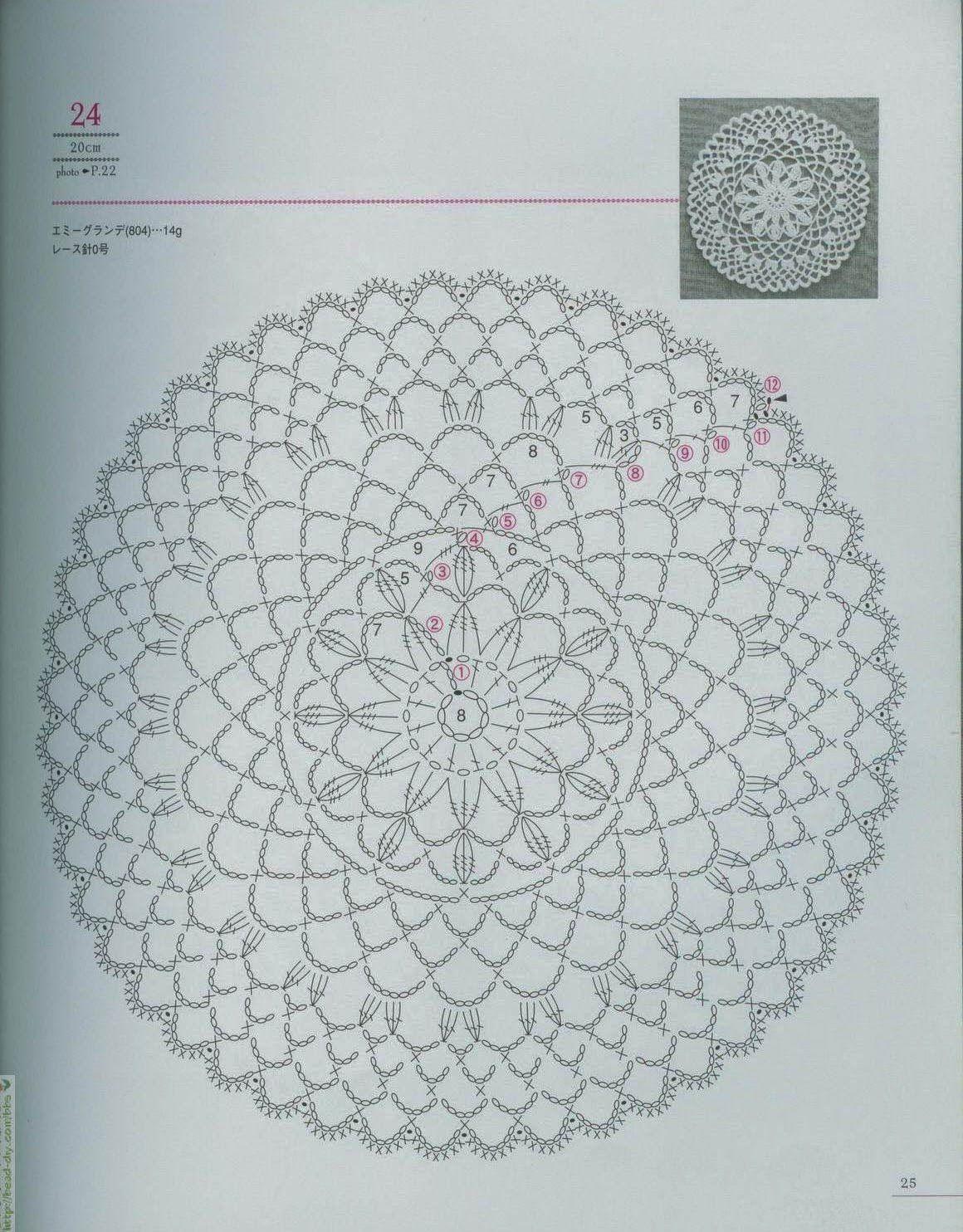 Crochet: motivos | Motivos e Diagramas | Pinterest | Enganchados ...