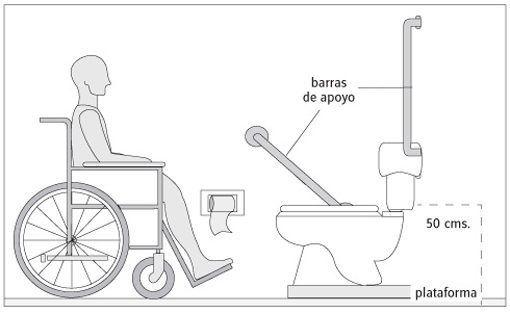 Resultado de imagen para planos de banos para for Banos para discapacitados