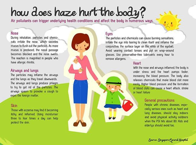 How does HAZE hurt the body?