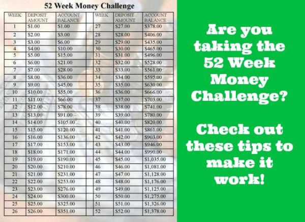 How To Save Money 52 Week Money Challenge Diy Tag 52 Week Money Challenge Money Challenge Saving Money Chart