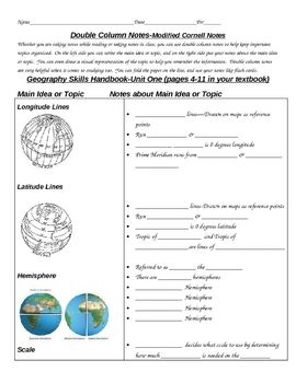 Heres a set of foldables for reviewing features of maps