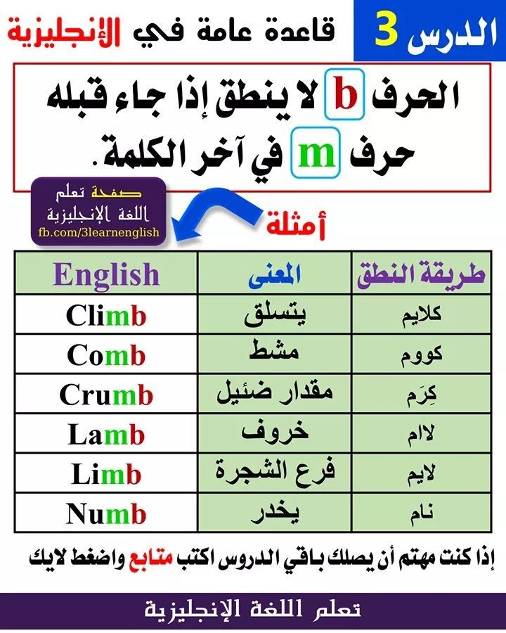 Pin By Dina Ali On دروس تعلم الانكليزية٢ English Language Learning Grammar English Language Course English Language Teaching