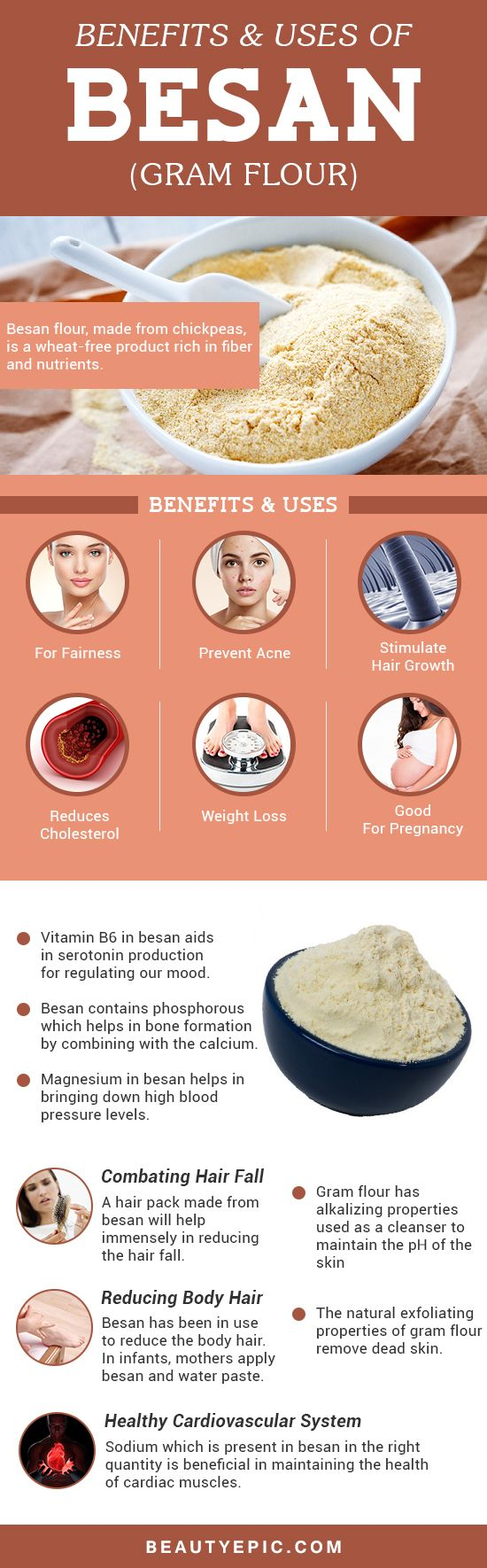 9 Amazing Benefits and Uses of Besan (Gram Flour)  Healthy skin