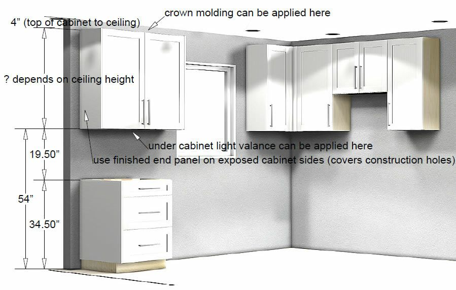 Image Result For Design Rules For Kitchens Height Cabinets