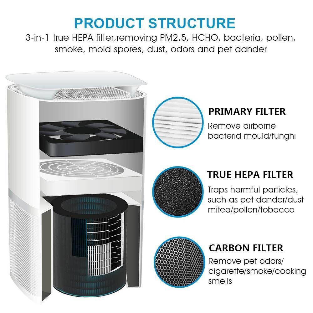 Air Purifier HEPA Active Carbon Filter Sterilizer