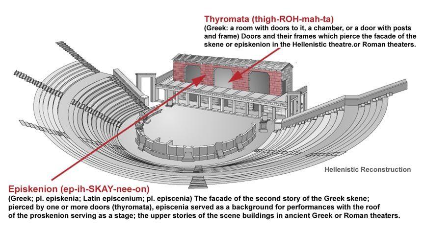 Episkenion Theater Theater Architecture Theatre