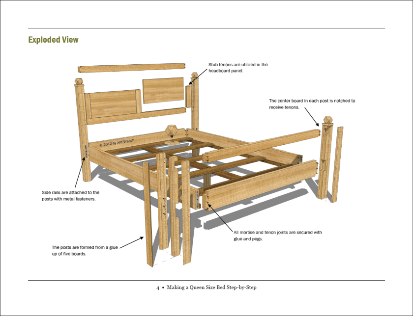 Free Woodworking Plan Making A Queen Size Bed Step By Step Bed Woodworking Plans Simple Woodworking Plans Wood Furniture Plans