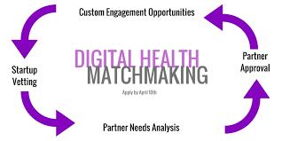 digital health matchmaking