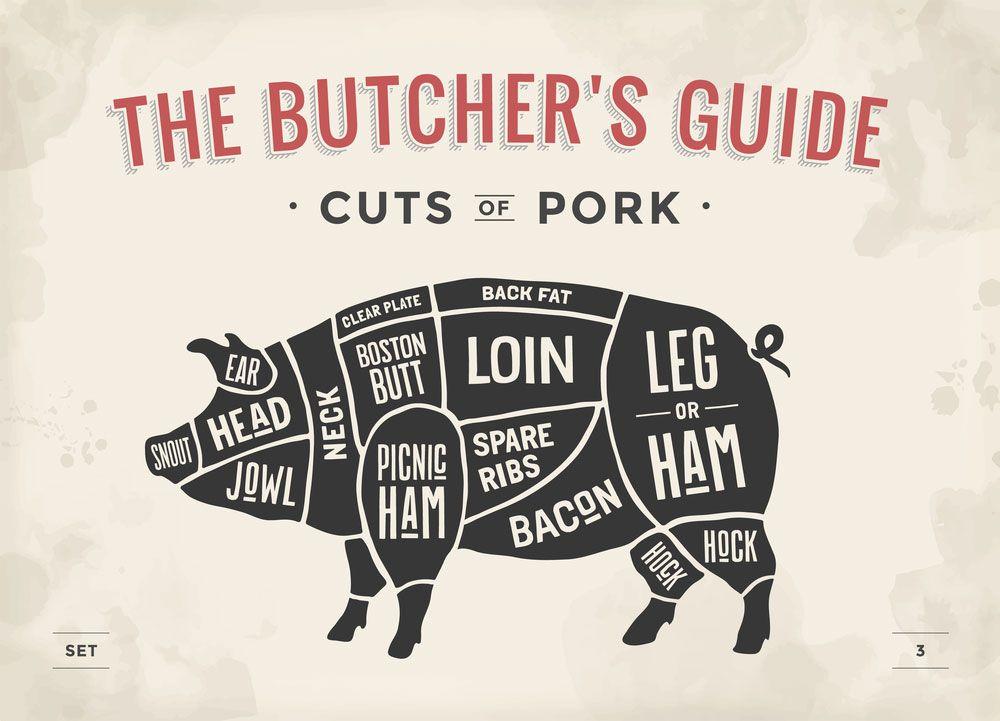 meat-13 | Berkshire pork, Pork, Smoked pulled pork