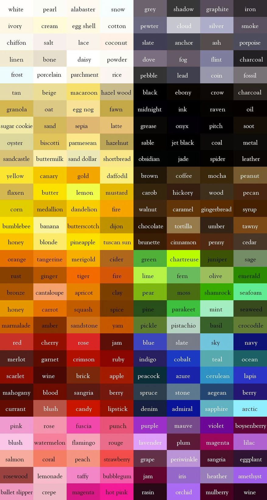 The Colour Thesaurus Buscar Con Google Drawing Tips Words