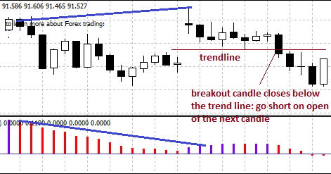 1 hour chart forex trading strategy pdf