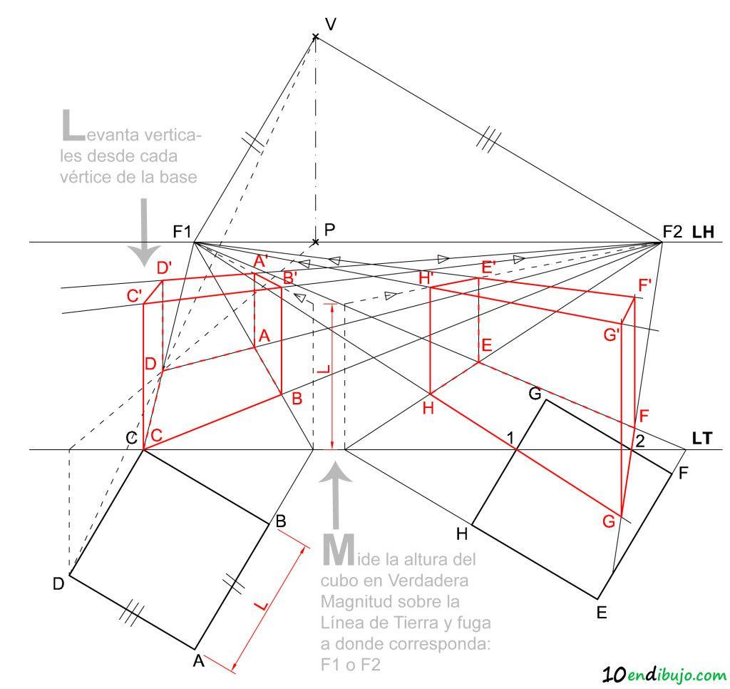 06 Perspectiva Conica Como Dibujar En Perspectiva Perspectiva Clases De Dibujo En Perspectiva