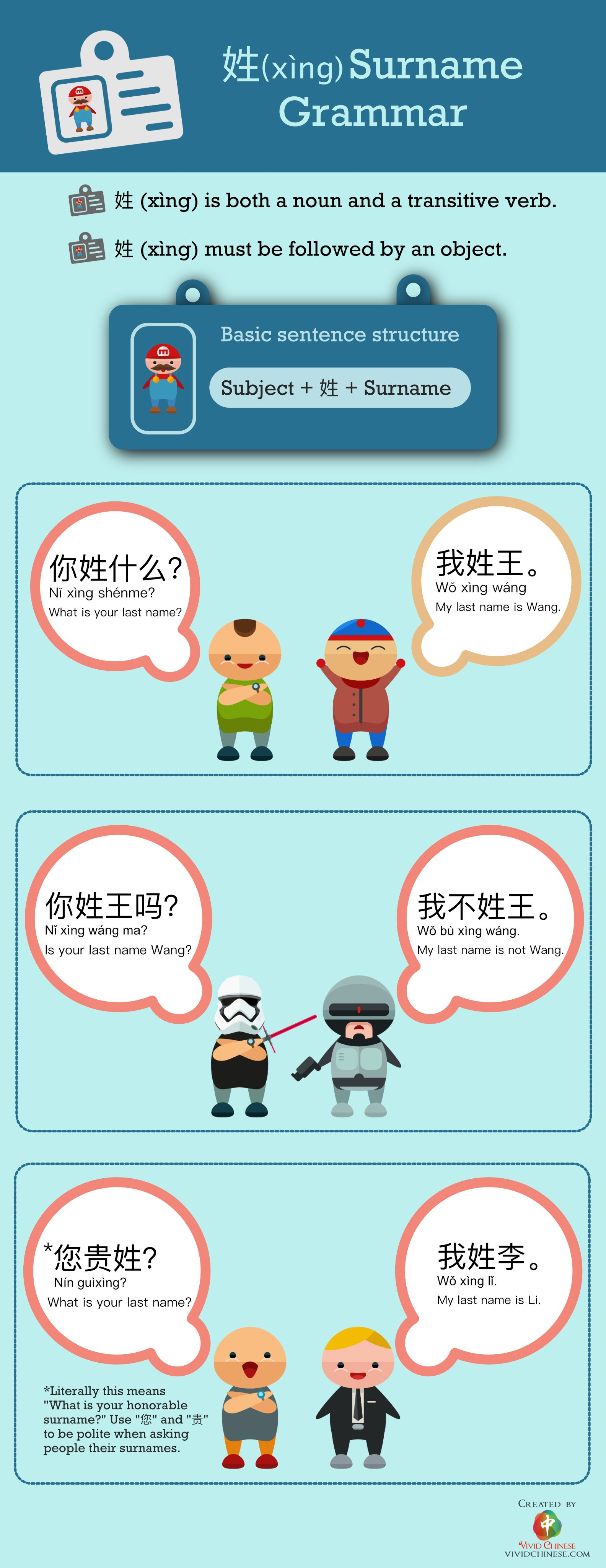 Surname Grammar 姓 xìng - Vivid Chinese | Infographic related to
