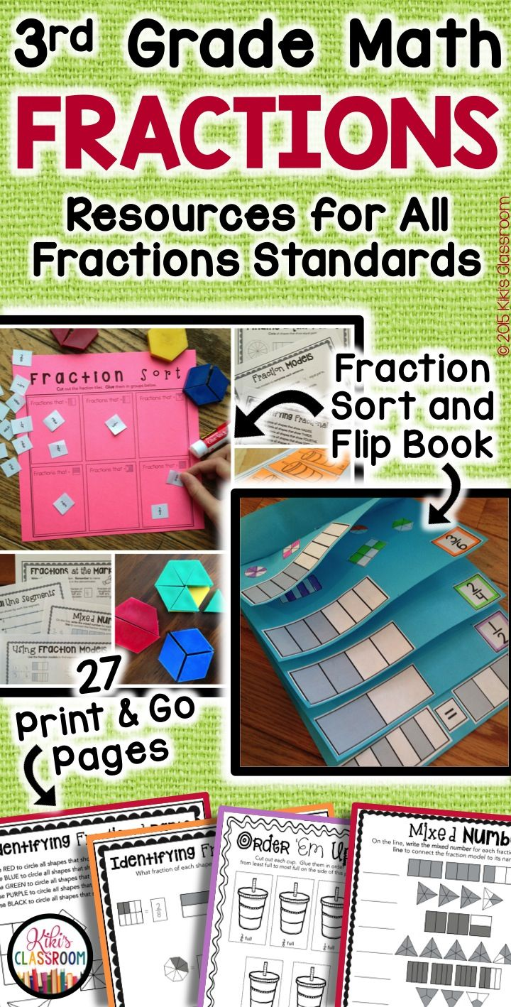 3rd Grade Fractions This Is An Amazing Resource Comprehensive High Quality A Time Saver 3rd Grade Math Learning Math Math Lessons [ 1418 x 720 Pixel ]